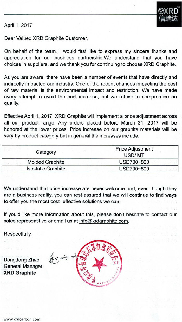 Major drywall price increase coming construction citizen price unique price increase letter how sample profit and loss statement 1491966656113115 unique price increase letter howhtml altavistaventures Image collections
